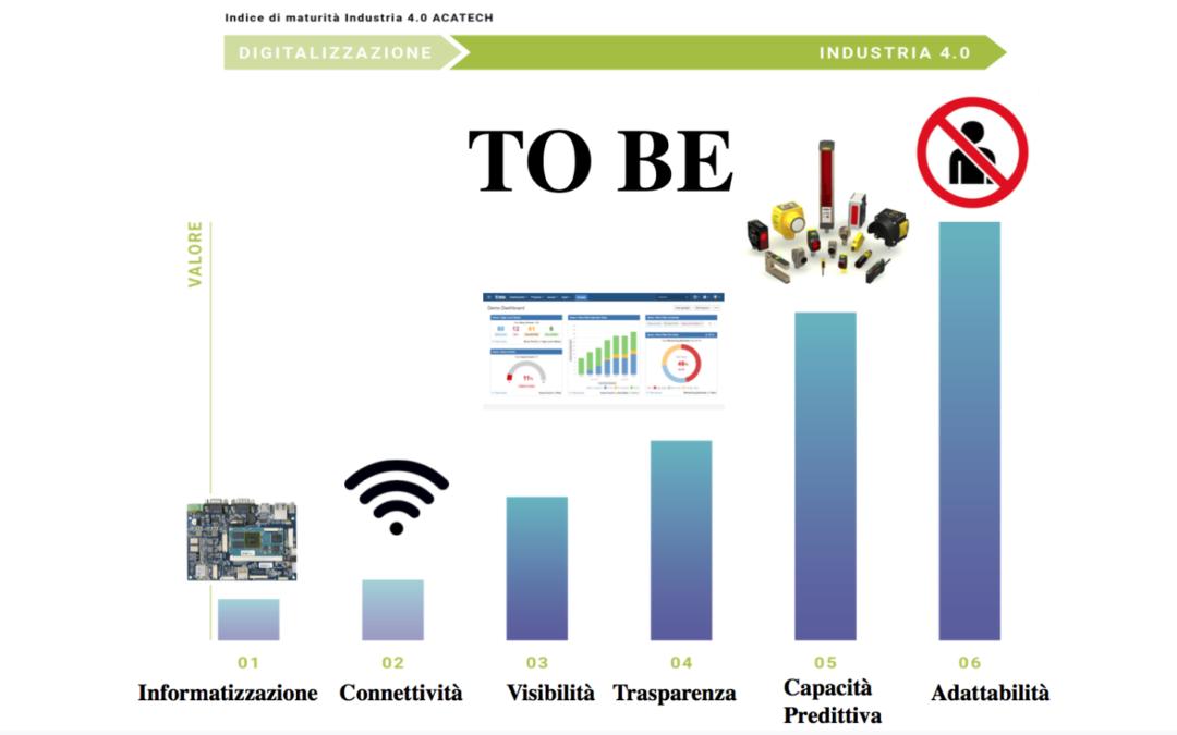 Industria 4.0 e macchinari industriali: il processo di innovazione di prodotto per le PMI manifatturiere