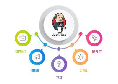 Automatizzazione dei rilasci software negli ambienti di Test, Quality Assurance e Production