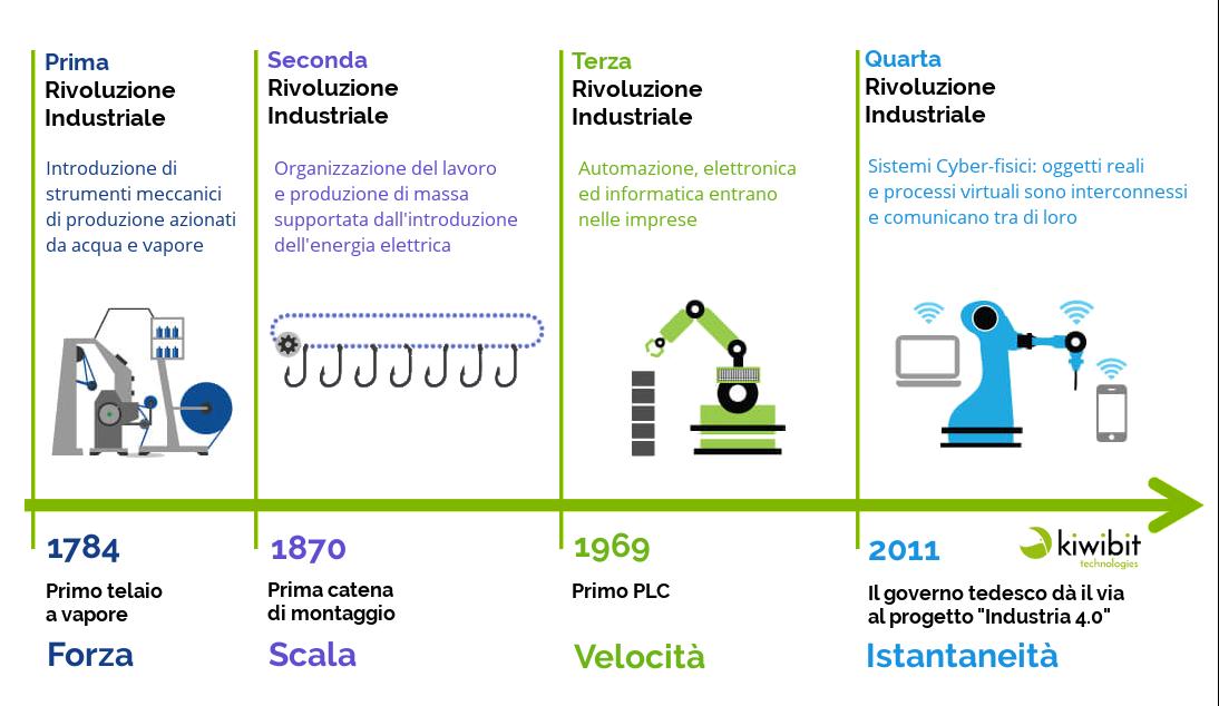 Industria-4_0