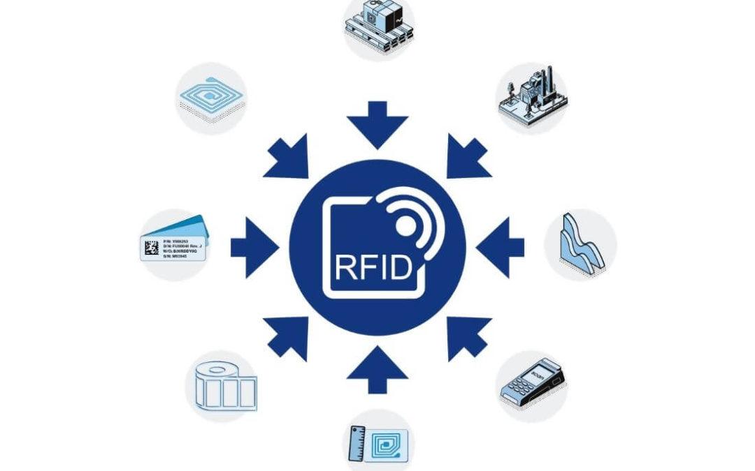 Analisi delle soluzioni di identificazione automatica per tracking di persone ed oggetti (sviluppo software per il settore medico sanitario)